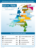 ez-infographic-nfia.png