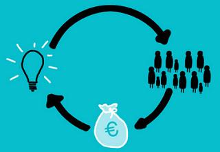 ccrowdfunding-investeerders