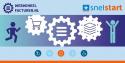 Webwinkelfacturen koppelt webshops aan SnelStart API
