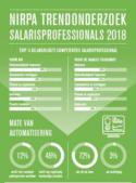 Salarisprofessional vaker in adviesrol